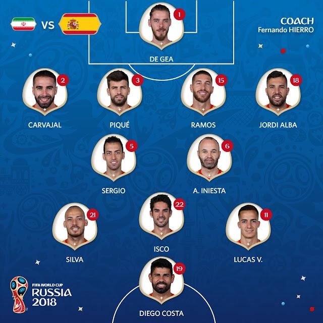 Starting Line-up/Formation: Iran vs Spain (Live stream)