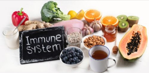 COVID-19 : Those without Symptoms do not need Medicine, a balanced Diet is Enough