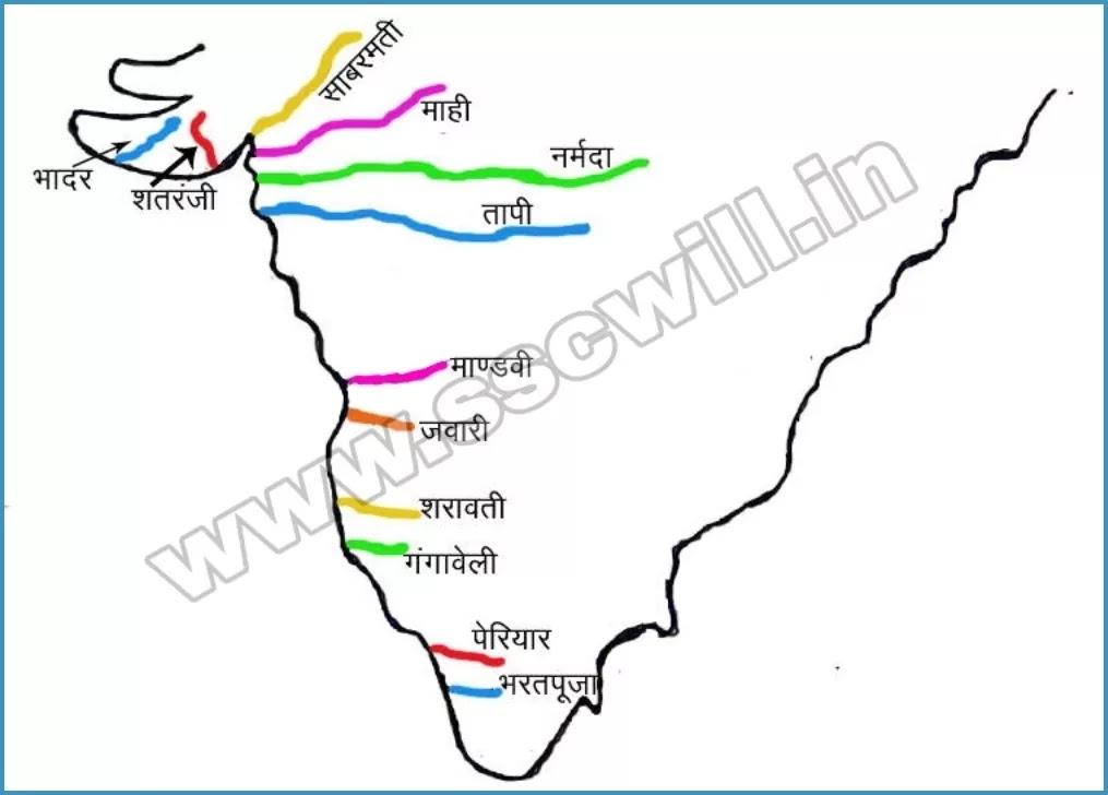 Bharat ki Pramukh Nadiya