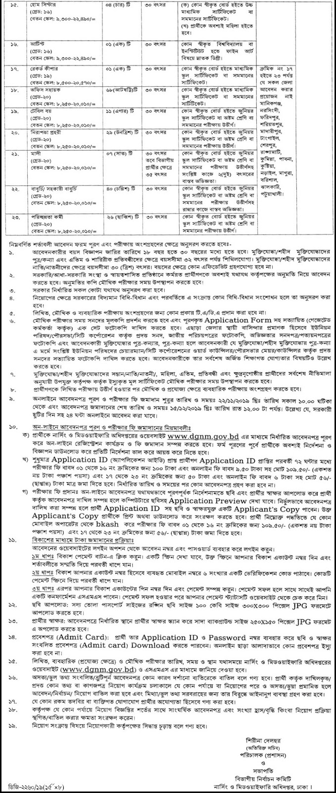 Directorate General of Nursing and Midwifery Job Circular 2019