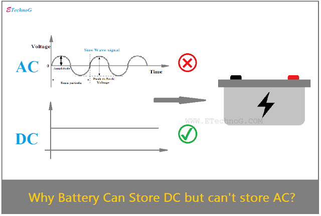 Why battery cannot store ac, are batteries ac or dc