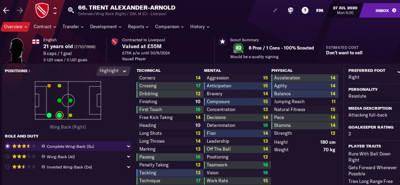 Trent Alexander Arnold FM21
