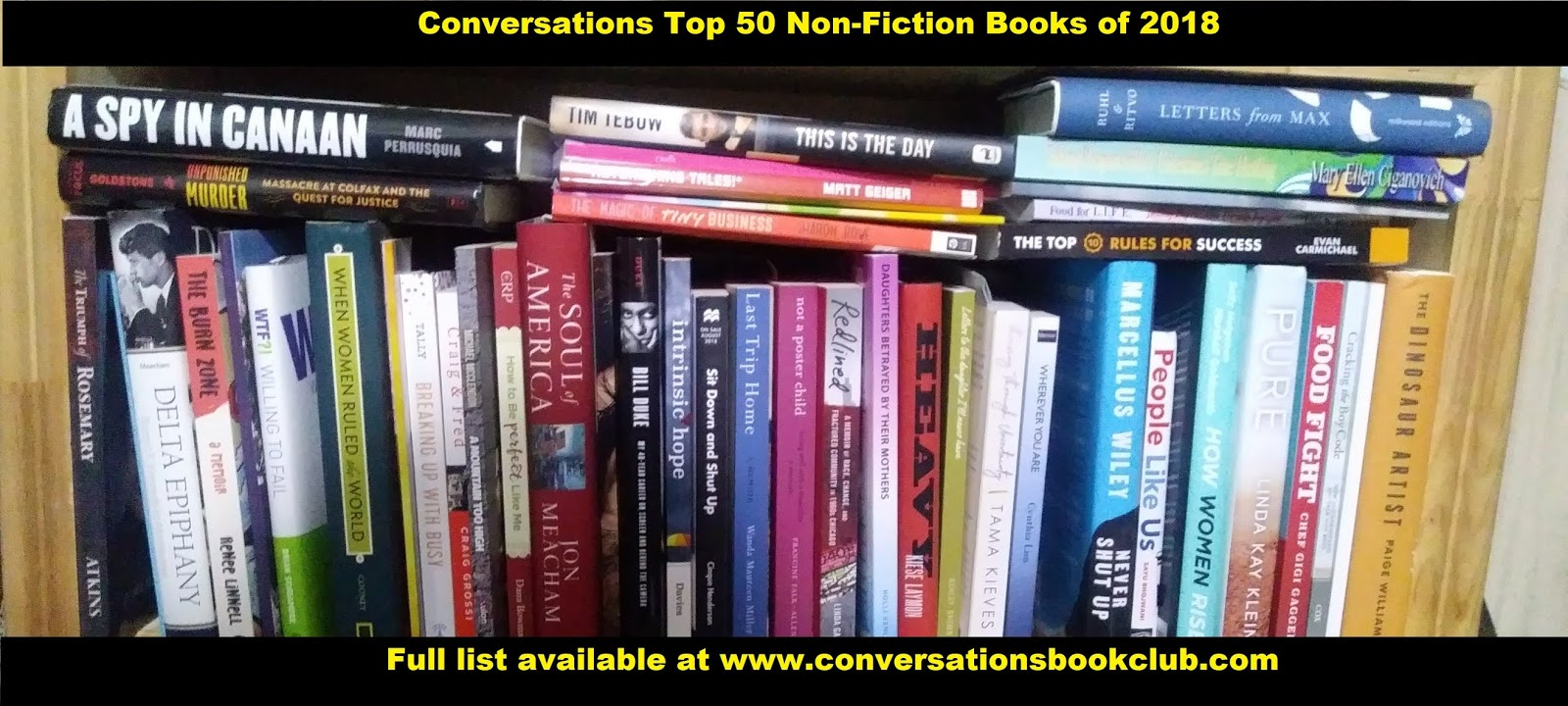 best non fiction books 2018 self help