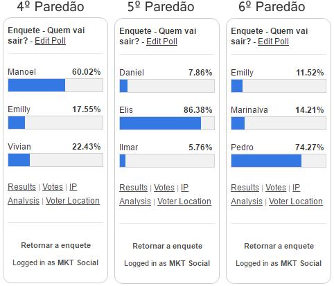 porcentagem da votação