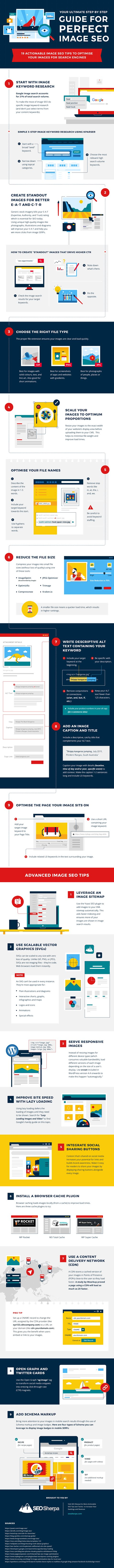 The Ultimate Step-by-Step-Guide For Ranking In Google Images #infographic