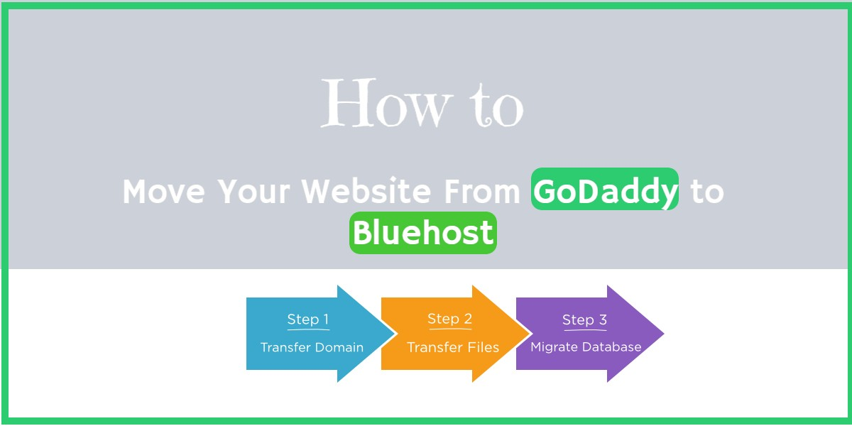 Website Transfer  From GoDaddy to Bluehost - 3 Easy Steps