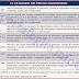 Auto per Disabili: Agevolazioni Fiscali Legge 104 (Detrazioni e Esenzione Bollo)