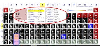 Web ini sangat bermanfaat buat kamu yang lagi belajar Kimia
