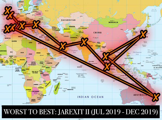 Worst to Best: Jarexit II (July 2019 - December 2019)