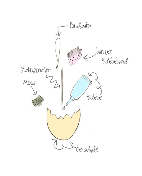 Anleitung: DIY Mini Segelboote aus Eierschalen - Basteln zu Ostern