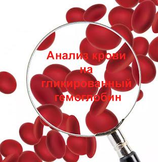 анализ крови на гикированный гемоглобин
