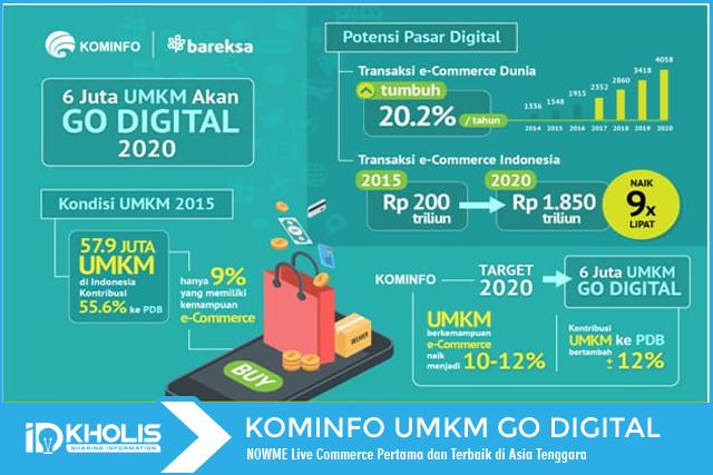 Kominfo UMKM Go Digital