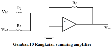 rangkaian summing amplifier