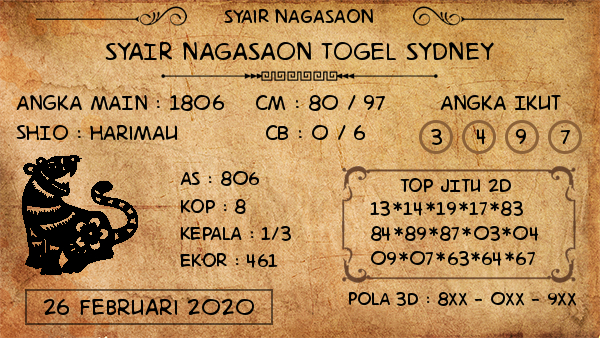 Prediksi Togel JP Sidney 26 Februari 2020 - Prediksi Nagasaon