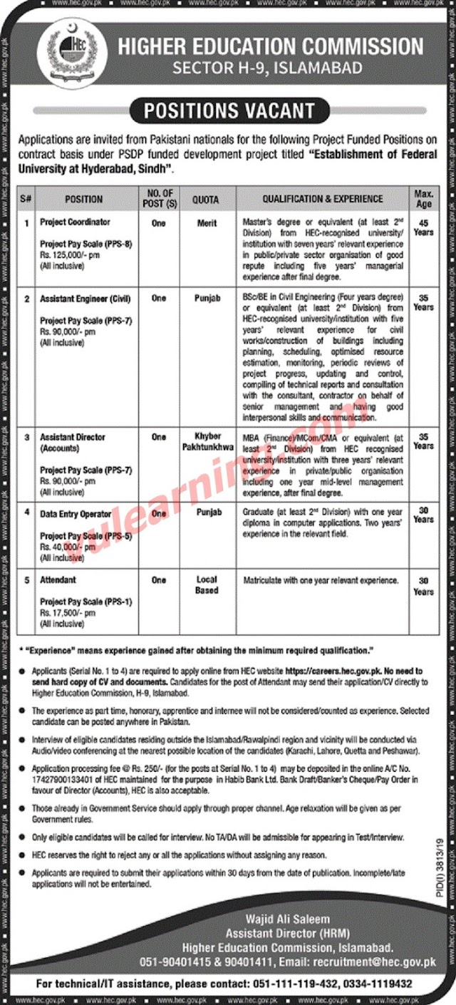 latest govt jobs 2020 Higher Education Commission (HEC) Jobs 2020