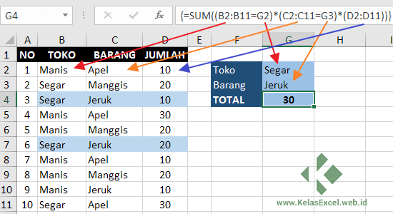Contoh AND Statement pada Array Formula Excel