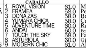 San Isidro. Programa y pronósticos para el Miércoles 16 de Octubre. El Clásico Orbit (L) como prueba central