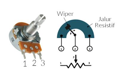 struktur potensiometer dan konstruksinya