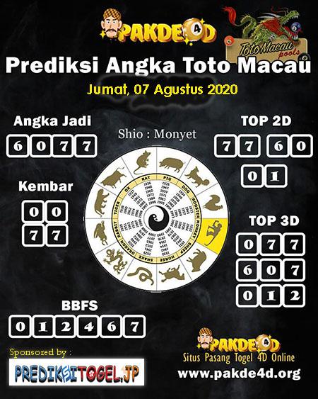 Prediksi Angka Pakde 4D Togel Macau Jumat 07 Agustus 2020