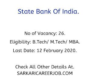SBI Requirements 2020 | HR/ Manager Post SBI Vacancies 2020.
