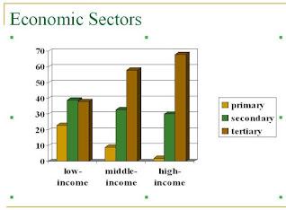 Characteristics of poverty