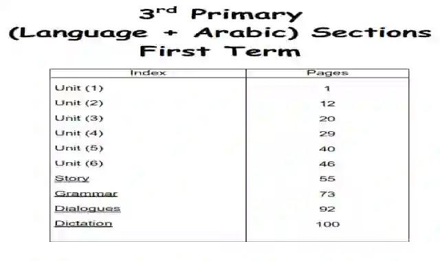 اجمل مذكرة لغة انجليزية كونكت بلس 3 للصف الثالث الابتدائى الترم الاول 2021