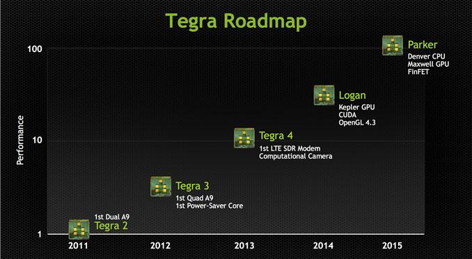 T.A.Z: Pengantar Teknologi Game