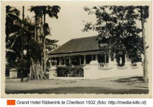 Hotel Ribberik