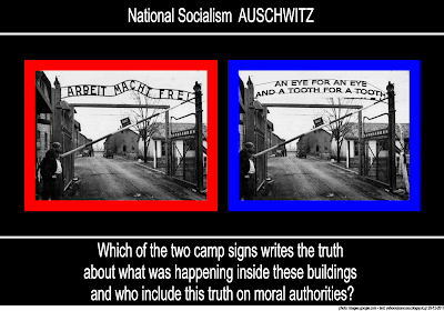 National Socialism AUSCHWITZ