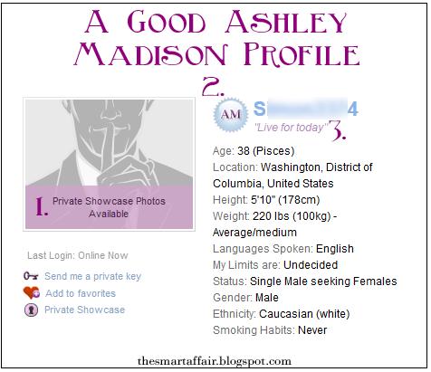 Best ashley madison profiles