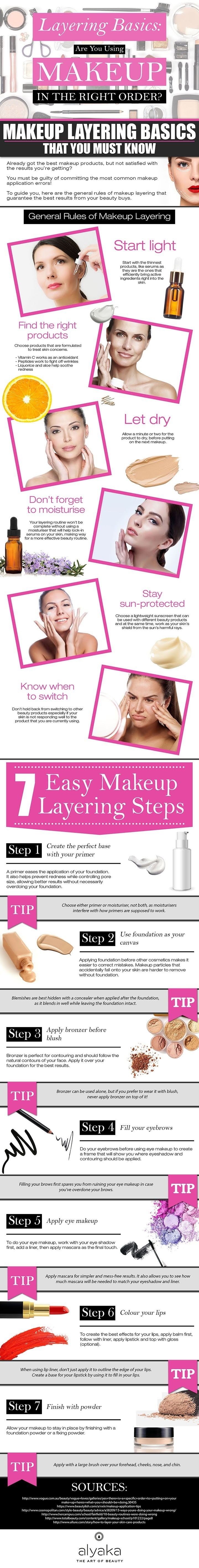 Layering Basics: Are You in the Right Order Using Makeup? #Infographic