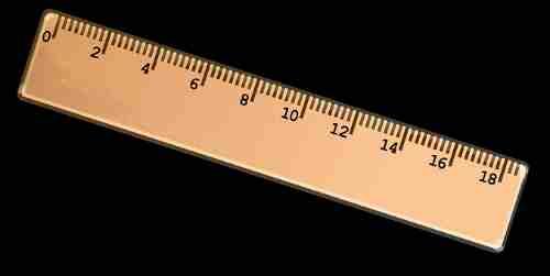 Ghazali Guess Paper Mathematics Class 10  Year 2021