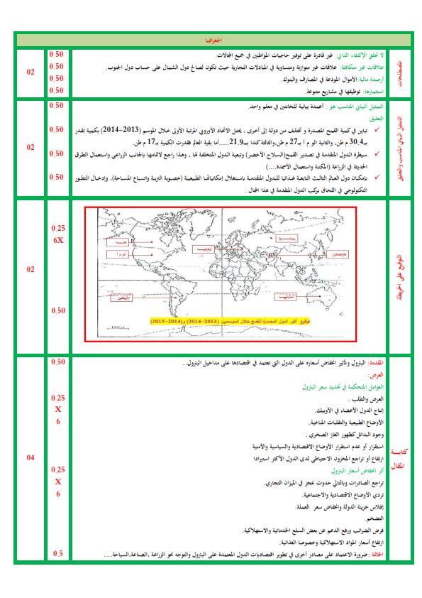 امتحان في التاريخ والجغرافيا للثلاثي الأول للثالثة ثانوي