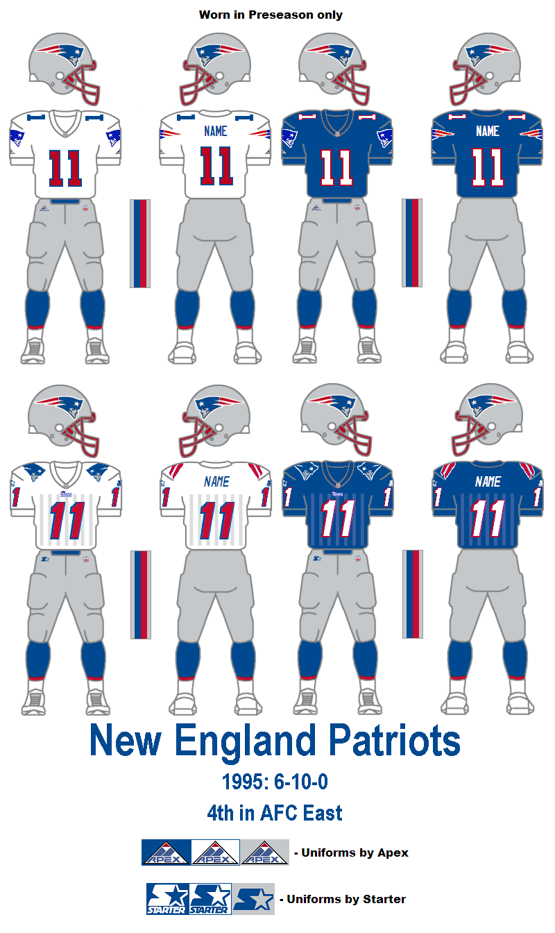 bills update blog 1995 new england patriots