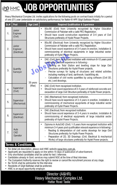 HMC jobs 2021 | Heavy Mechanical Complex Jobs 2021 www.hmc.com.pk
