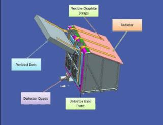सिर्फ 27 किलोग्राम का है यह मशीन, ISRO को भेजेगा चाँद से फ़ोटो