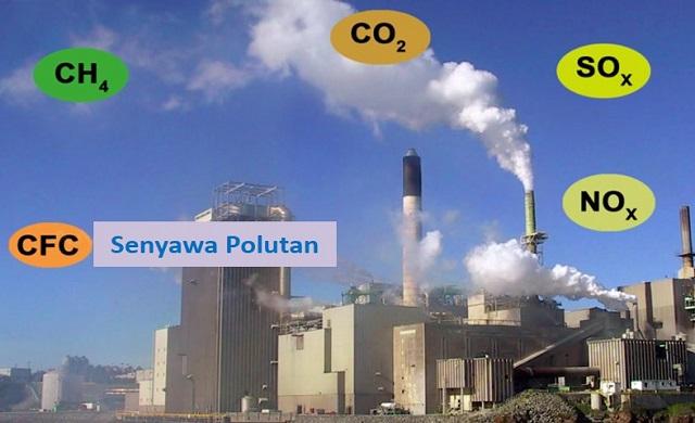 contoh senyawa polutan