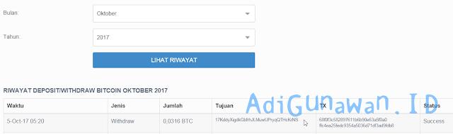 Deposit Bitcoin ke coinexchange