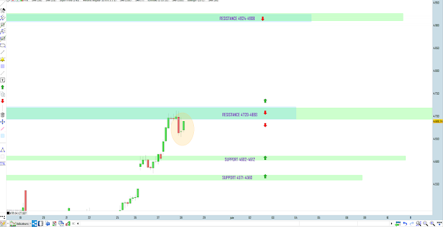 Trading CAC40 28/05/20