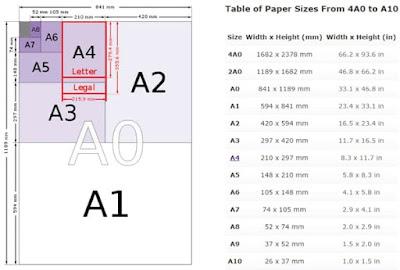 kích thước khổ giấy A4 là bao nhiêu