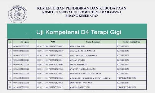Hasil Uji Kompetensi D3 dan D4 Terapi Gigi dan Mulut Terbaru di Ristek Dikti - www.herusetianto