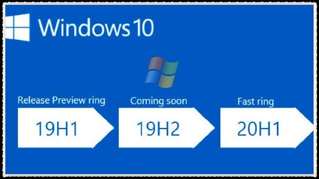 (Windows 10 version 1909 (19H2