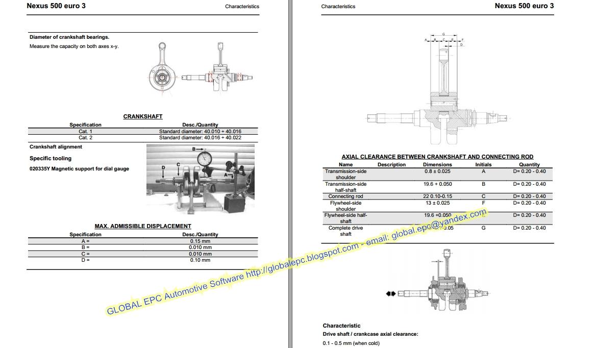 wiring diagram nexus auto moto repair manuals gilera nexus 500 euro 3 workshop repair  auto moto repair manuals gilera nexus