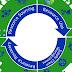 Σε δημόσια διαβούλευση το νομοσχέδιο για την Κυκλική Οικονομία