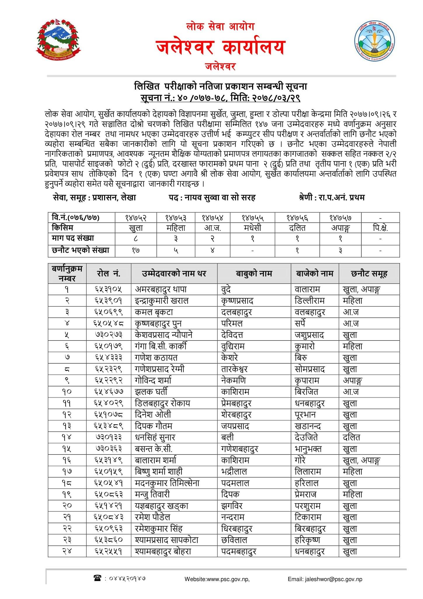 Lok Sewa Aayog Written Exam Result & Exam Schedule for NASU Account, Jaleshwor