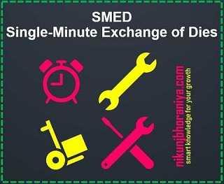 Single-Minute Exchange of Dies (SMED) - Lean Tools
