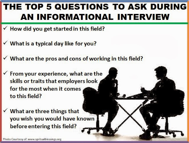 Oakland University Career Services: The Top 5 Questions to Ask During an Informational Interview