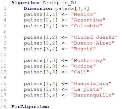 Cómo usar arreglos multidimensionales en Algoritmos