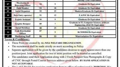 New NGO job pakistan