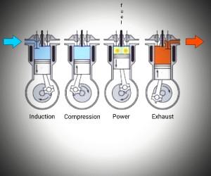 how+diesel+engine+work